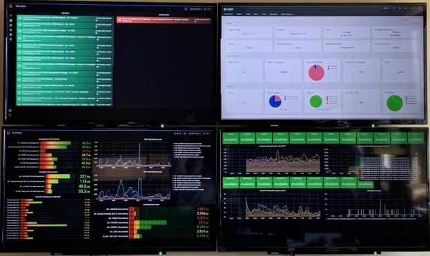 Monitoring szolgáltatás